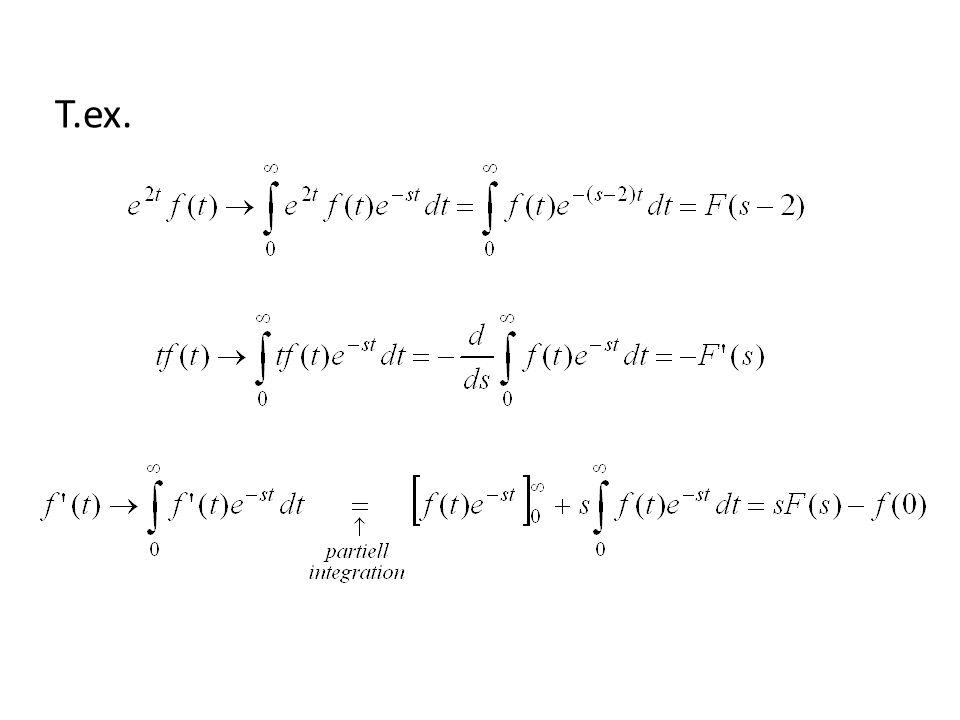 Laplacetransform av faltning Faltningen av två funktioner och definieras som Man kan visa att Laplacetransformen av en sådan faltning är produkten av de ingående funktionernas Laplacetransformer dvs Om är ett LTI-system så är och det följer speciellt att Där är Laplacetransformen av impulssvaret