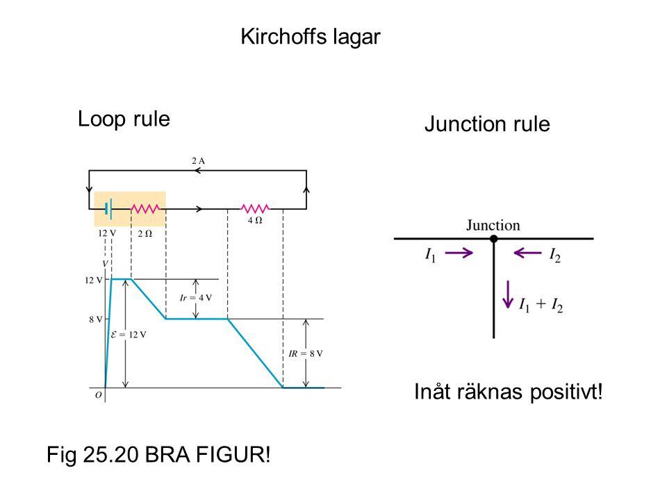Fig 25.20 BRA FIGUR! Loop rule Junction rule Inåt räknas positivt! Kirchoffs lagar