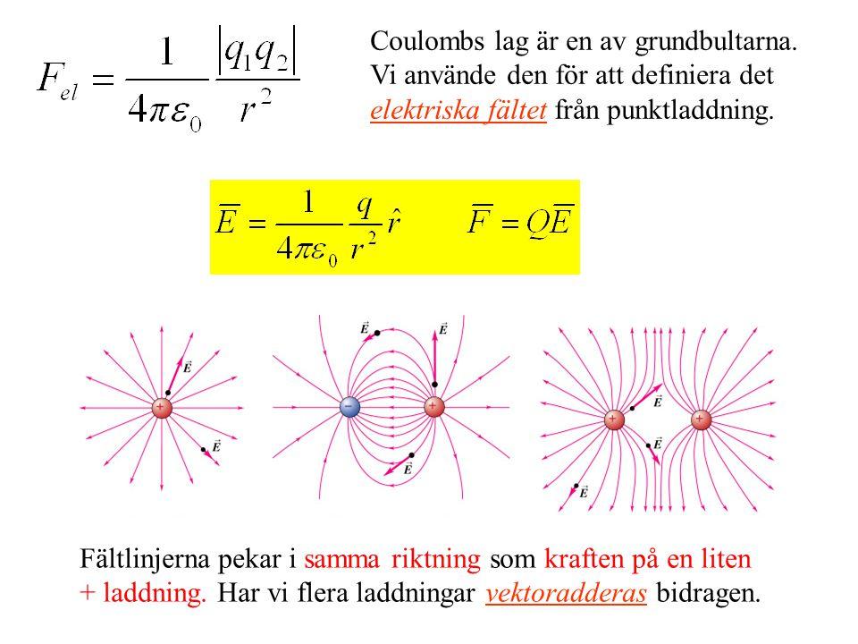 Coulombs lag är en av grundbultarna.