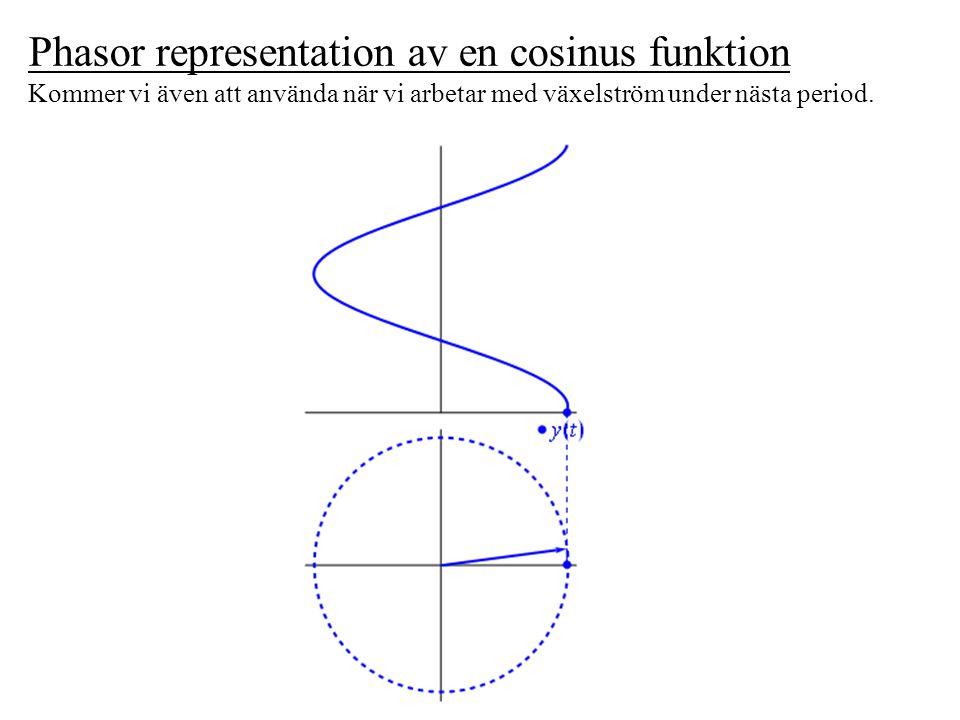 Phasor representation av en cosinus funktion Kommer vi även att använda när vi arbetar med växelström under nästa period.