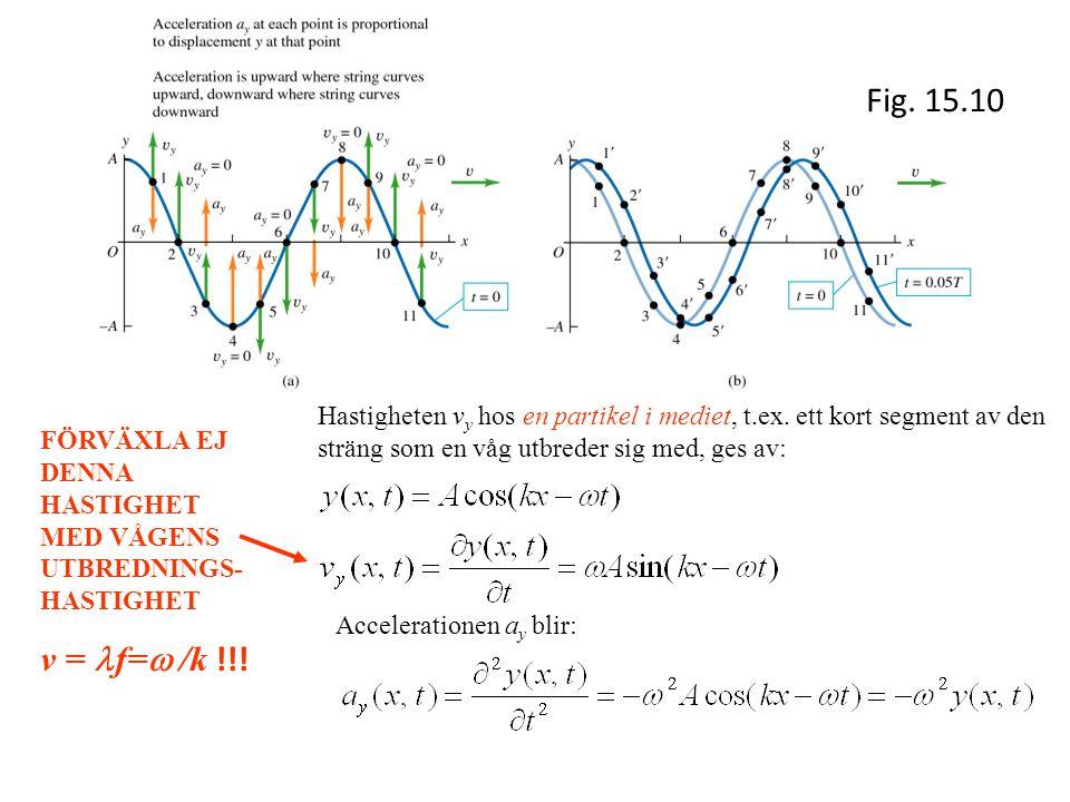Hastigheten v y hos en partikel i mediet, t.ex.