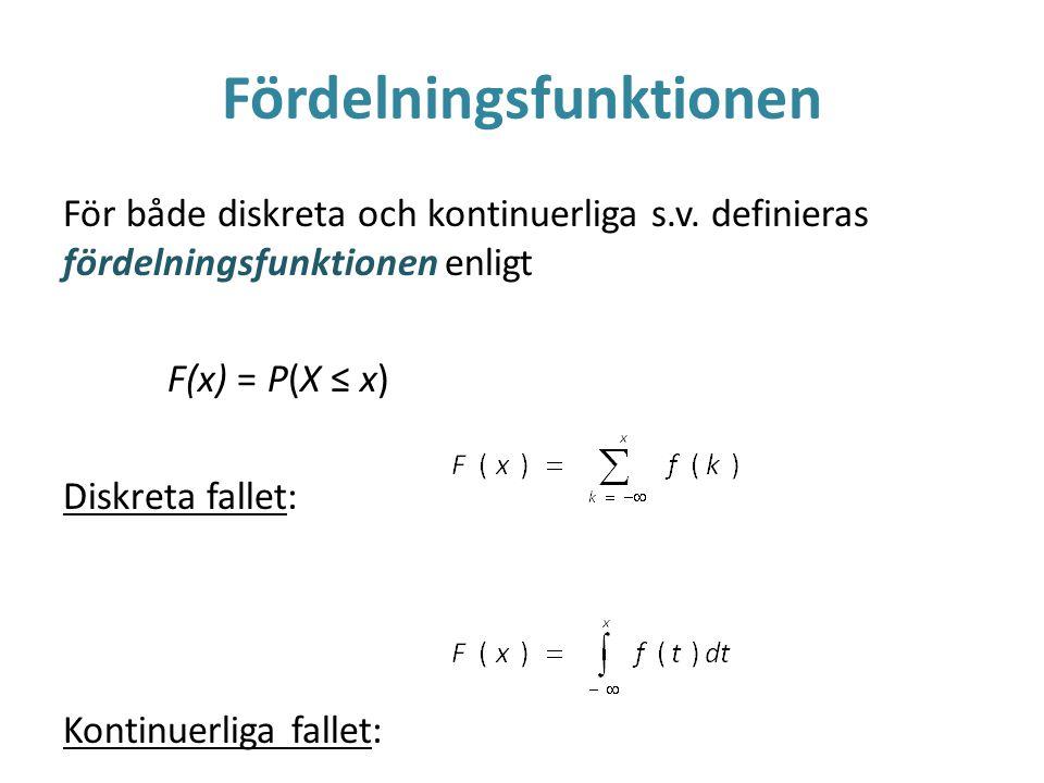 Fördelningsfunktionen För både diskreta och kontinuerliga s.v. definieras fördelningsfunktionen enligt F(x) = P(X ≤ x) Diskreta fallet: Kontinuerliga