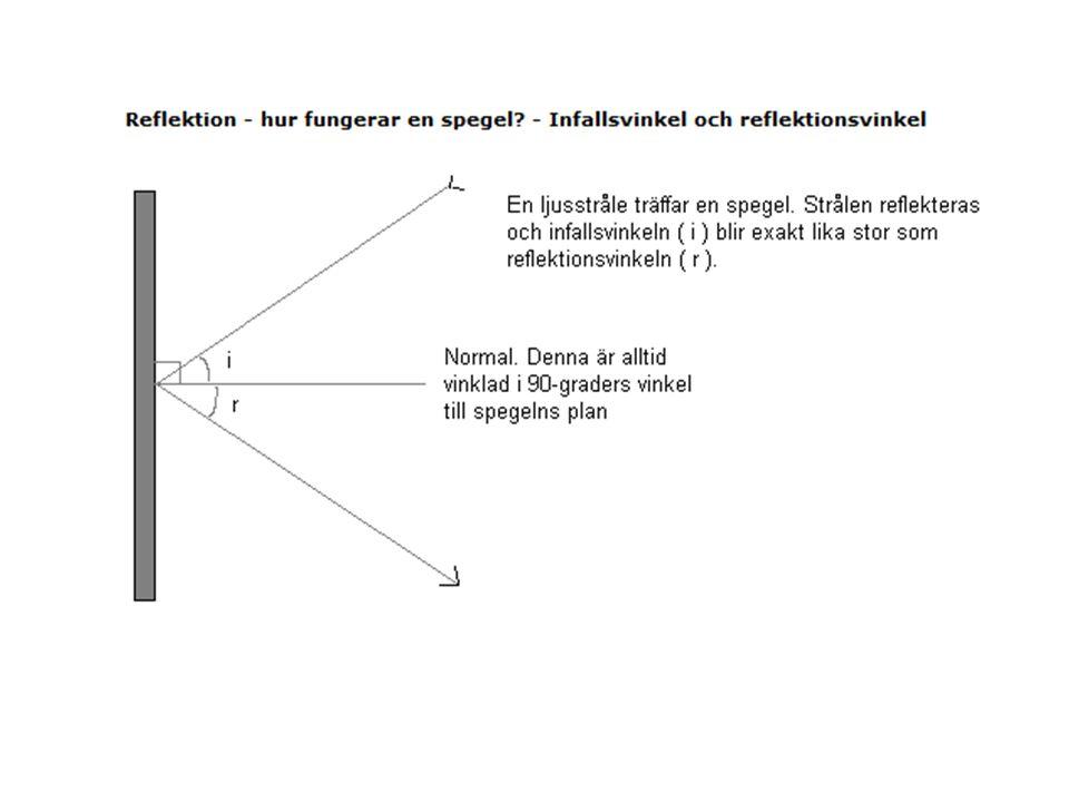 Tre olika sorters speglar 1)Plan spegel 2)Konkav spegel (buktar inåt) förstorar 3) Konvex spegel (buktar utåt) förminskar
