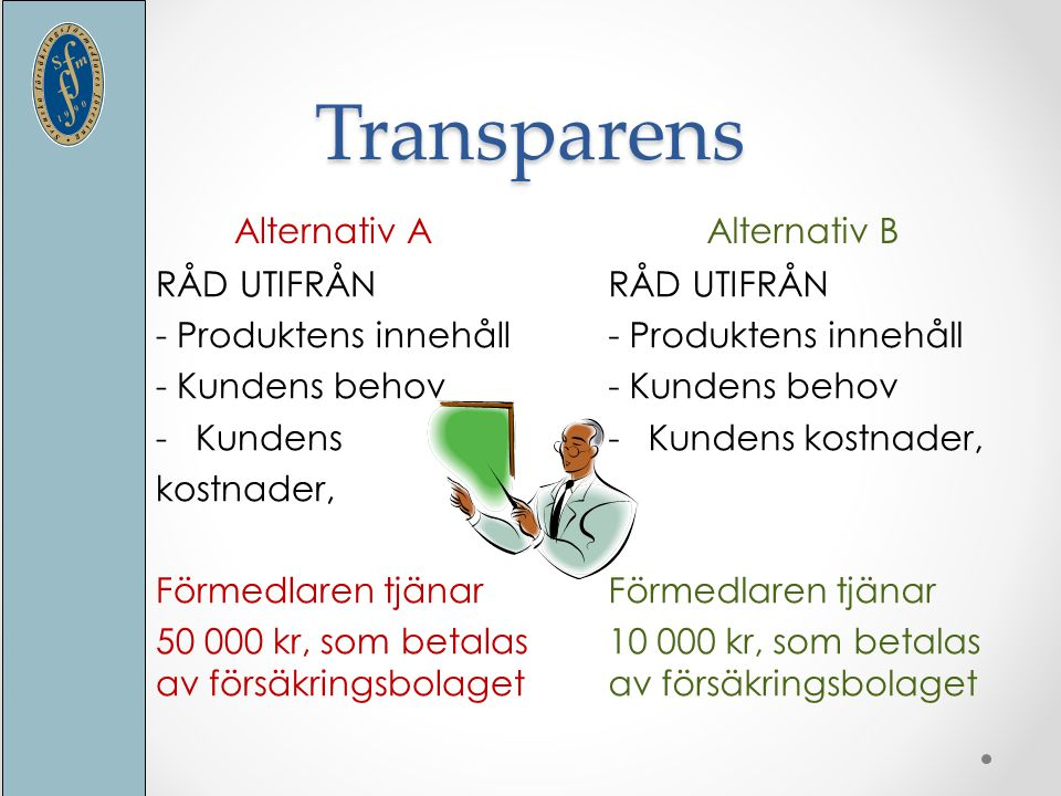 Transparens Alternativ AAlternativ B RÅD UTIFRÅN - Produktens innehåll - Kundens behov -Kundens kostnader, Förmedlaren tjänar 50 000 kr, som betalas a