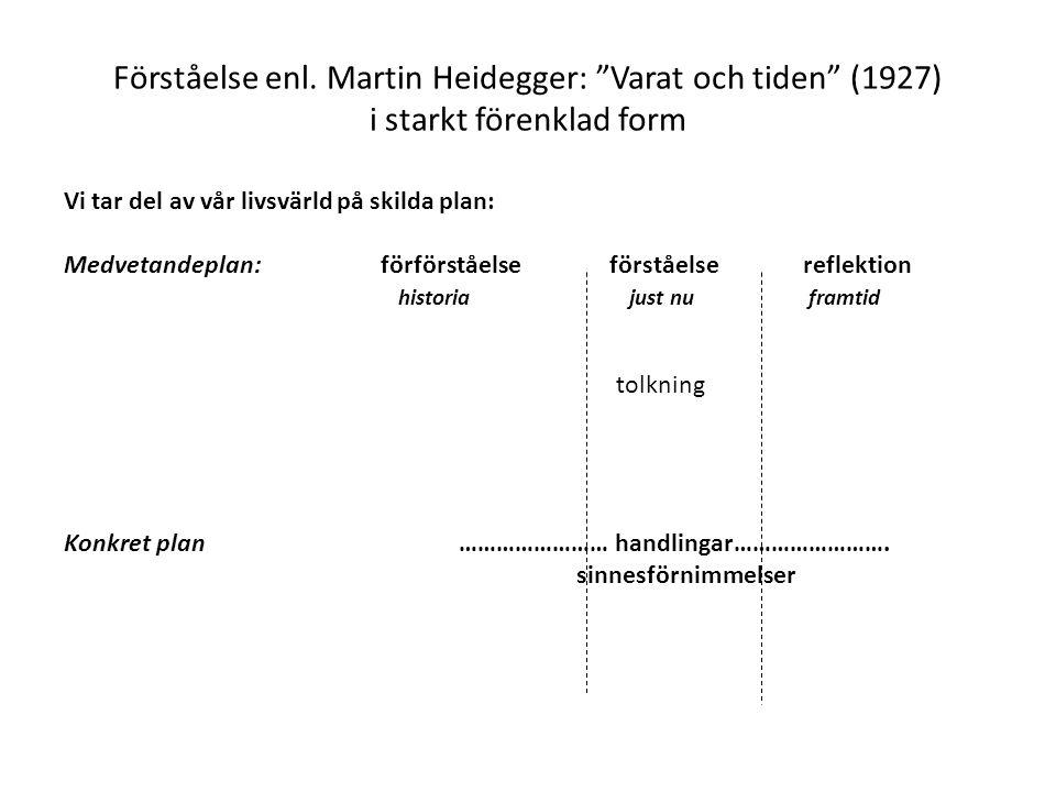 """Förståelse enl. Martin Heidegger: """"Varat och tiden"""" (1927) i starkt förenklad form Vi tar del av vår livsvärld på skilda plan: Medvetandeplan:förförst"""
