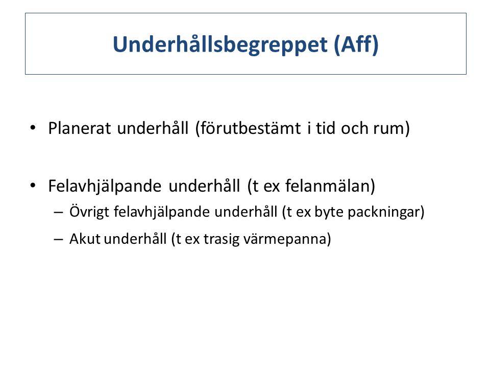 Underhållsbegreppet (Aff) Planerat underhåll (förutbestämt i tid och rum) Felavhjälpande underhåll (t ex felanmälan) – Övrigt felavhjälpande underhåll