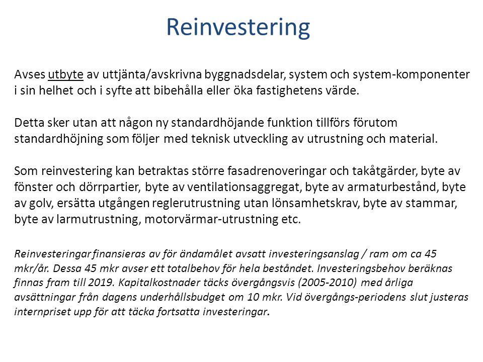 Reinvestering Avses utbyte av uttjänta/avskrivna byggnadsdelar, system och system-komponenter i sin helhet och i syfte att bibehålla eller öka fastigh