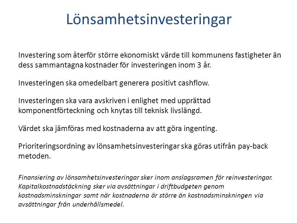Lönsamhetsinvesteringar Investering som återför större ekonomiskt värde till kommunens fastigheter än dess sammantagna kostnader för investeringen ino