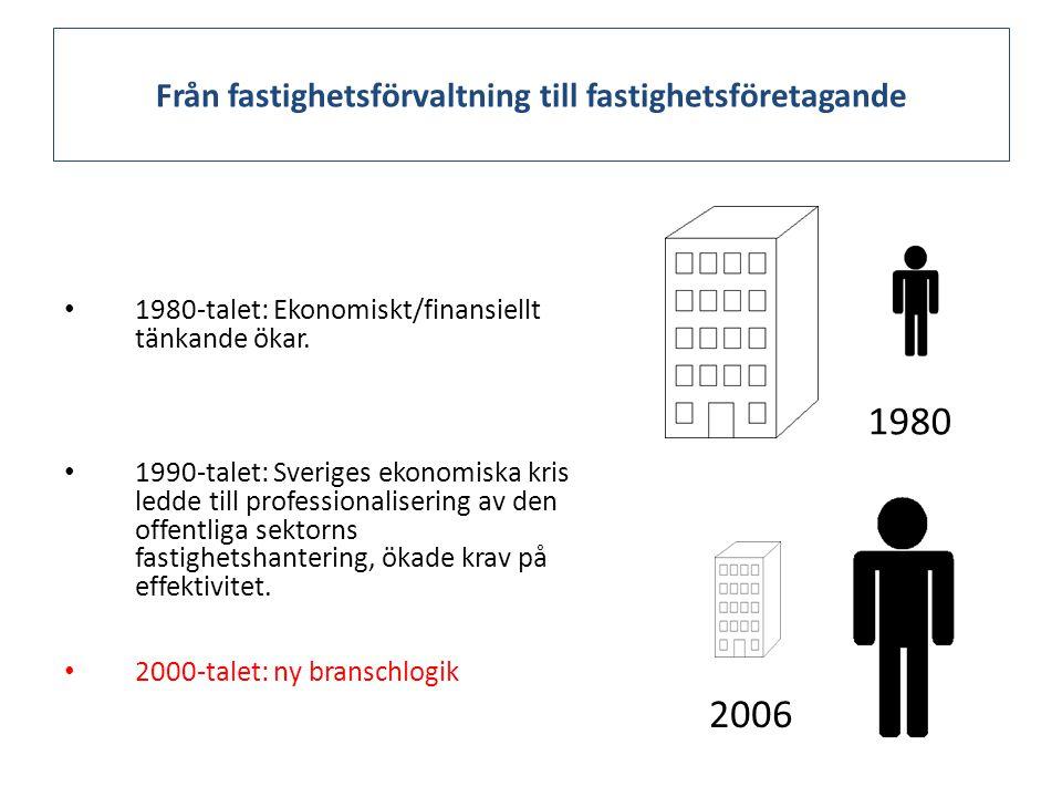 Från fastighetsförvaltning till fastighetsföretagande 1980-talet: Ekonomiskt/finansiellt tänkande ökar. 1990-talet: Sveriges ekonomiska kris ledde til