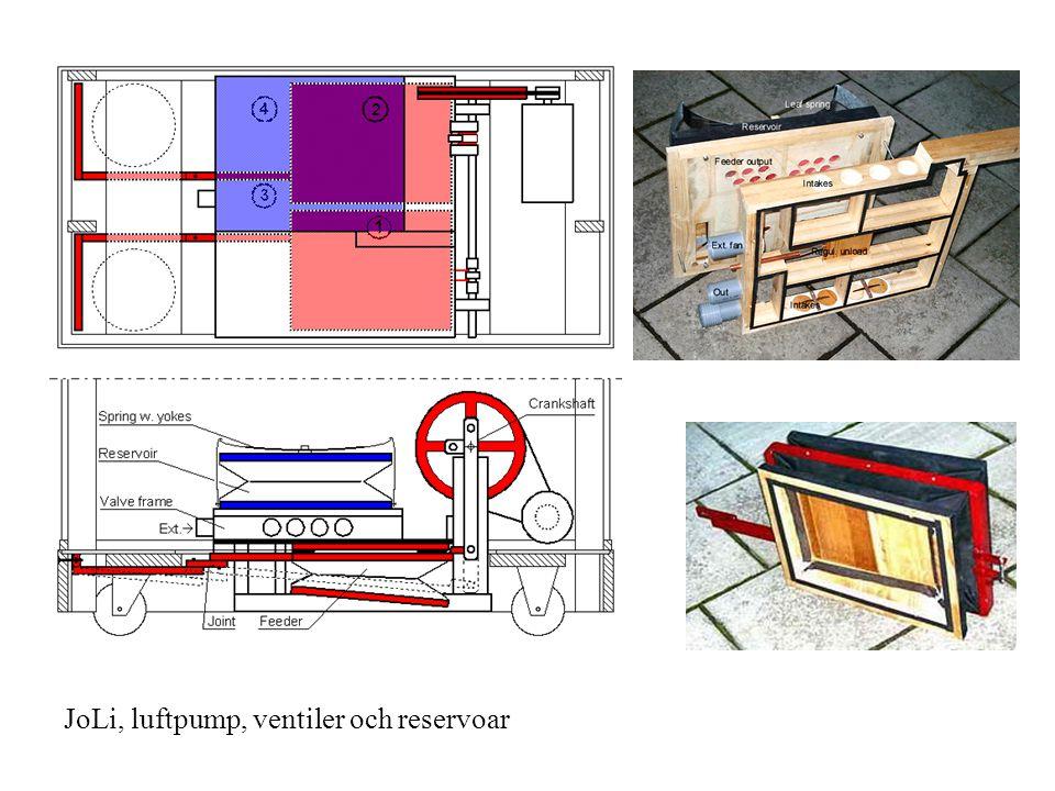 JoLi, luftpump, ventiler och reservoar