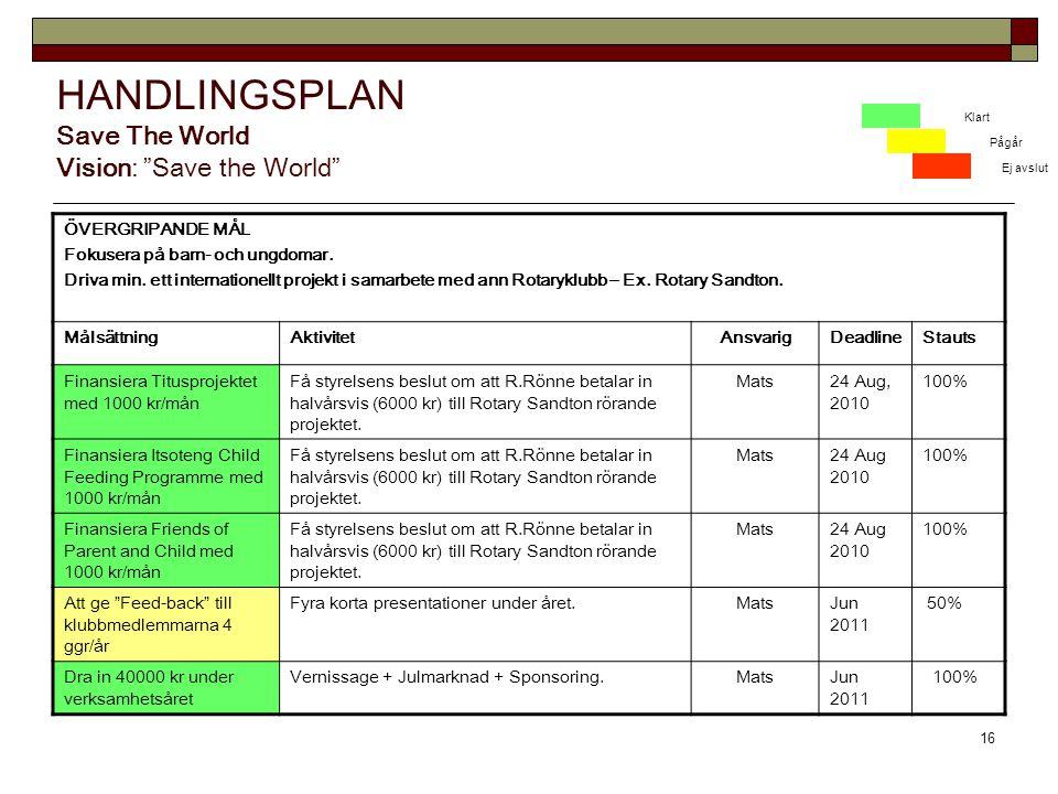 16 HANDLINGSPLAN Save The World Vision: Save the World ÖVERGRIPANDE MÅL Fokusera på barn- och ungdomar.