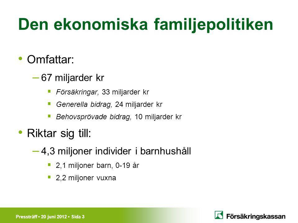 Pressträff 20 juni 2012 Sida 3 Den ekonomiska familjepolitiken Omfattar: – 67 miljarder kr  Försäkringar, 33 miljarder kr  Generella bidrag, 24 milj