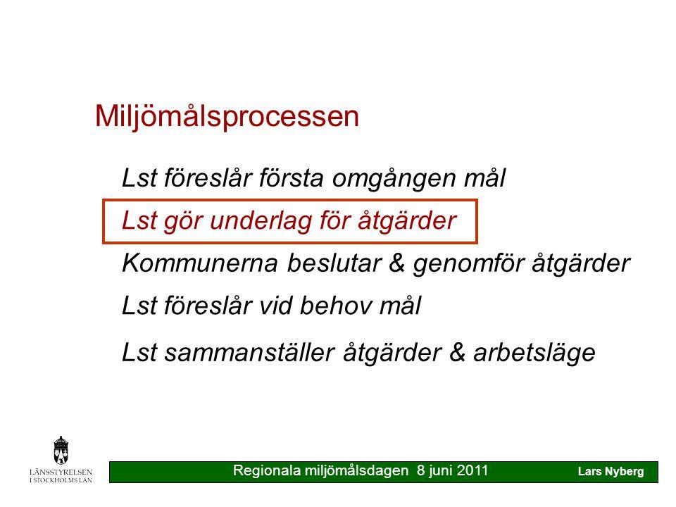 Miljömålsprocessen Lst föreslår första omgången mål Lst gör underlag för åtgärder Kommunerna beslutar & genomför åtgärder Lst föreslår vid behov mål Lst sammanställer åtgärder & arbetsläge Regionala miljömålsdagen 8 juni 2011 Lars Nyberg