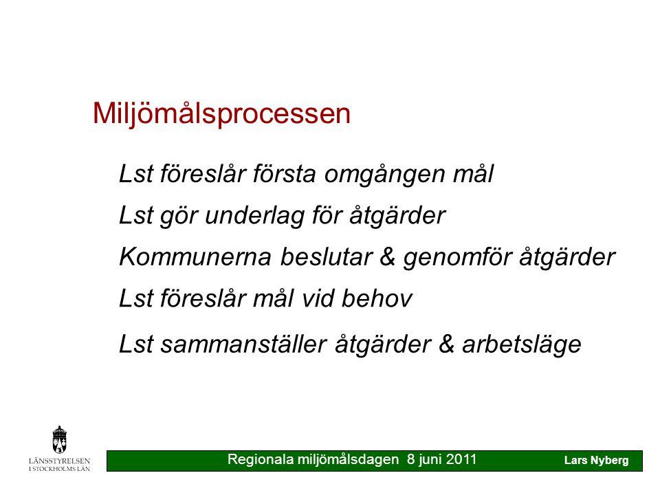 Miljömålsprocessen Lst föreslår första omgången mål Lst gör underlag för åtgärder Kommunerna beslutar & genomför åtgärder Lst föreslår mål vid behov Lst sammanställer åtgärder & arbetsläge Regionala miljömålsdagen 8 juni 2011 Lars Nyberg