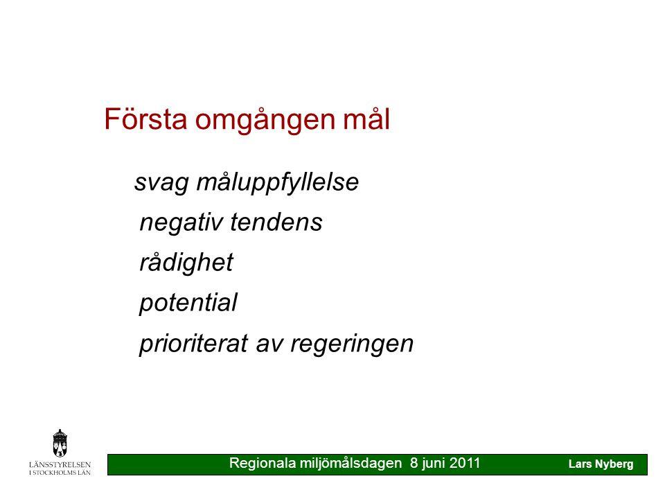 Första omgången mål Begränsad klimatpåverkan Ingen övergödning Rikt växt- och djurliv Frisk luft God bebyggd miljö Regionala miljömålsdagen 8 juni 2011 Lars Nyberg strategi pågår inriktning.