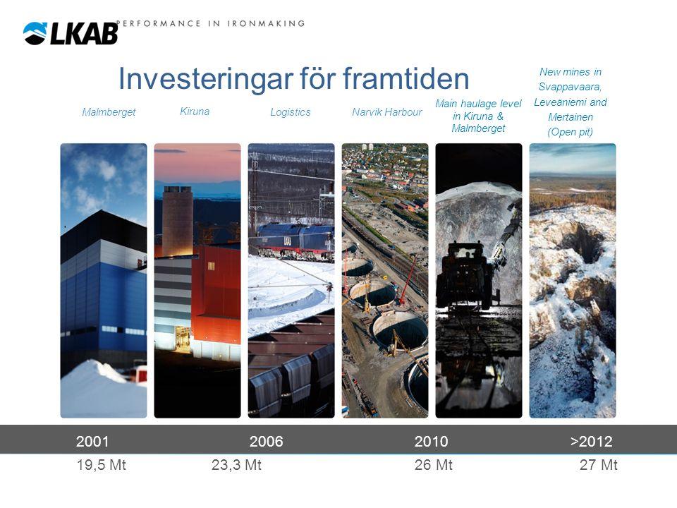 Sv Investeringar 2001 2006 2010 >2012 19,5 Mt 23,3 Mt 26 Mt 27 Mt Investeringar för framtiden Malmberget Kiruna LogisticsNarvik Harbour Main haulage level in Kiruna & Malmberget New mines in Svappavaara, Leveäniemi and Mertainen (Open pit)