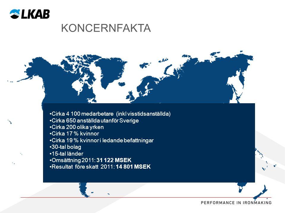 Sv Cirka 4 100 medarbetare (inkl visstidsanställda) Cirka 650 anställda utanför Sverige Cirka 200 olika yrken Cirka 17 % kvinnor Cirka 19 % kvinnor i ledande befattningar 30-tal bolag 15-tal länder Omsättning 2011: 31 122 MSEK Resultat före skatt 2011: 14 801 MSEK KONCERNFAKTA