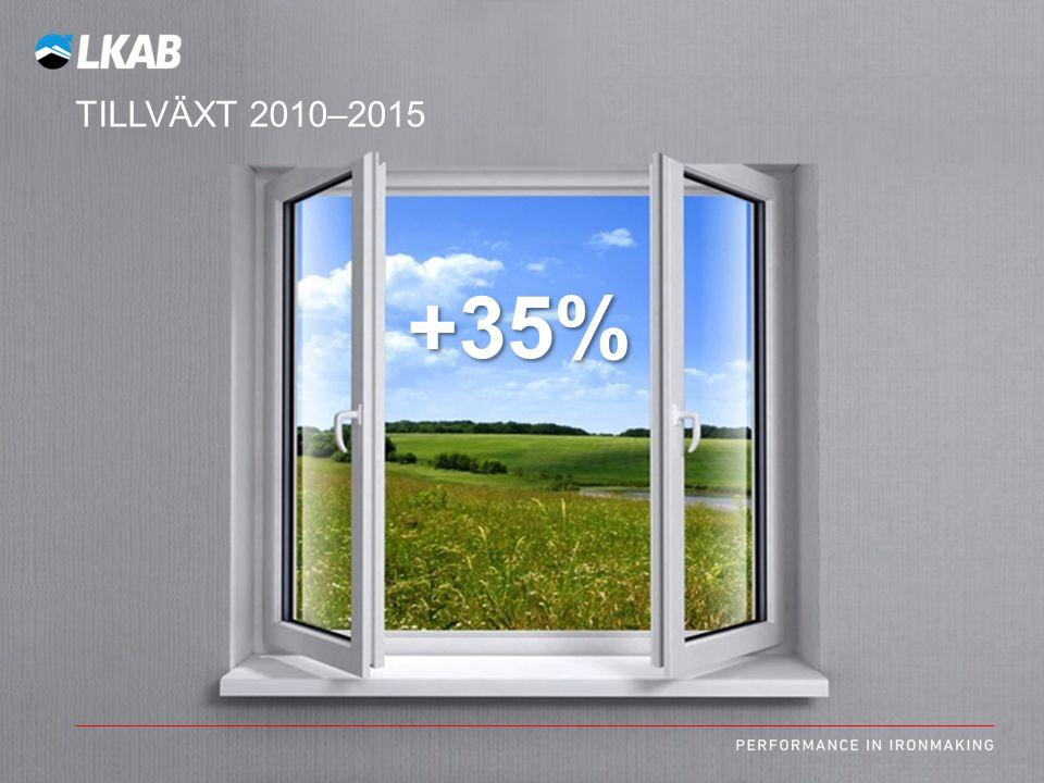 Sv TILLVÄXT 2010–2015 +35%