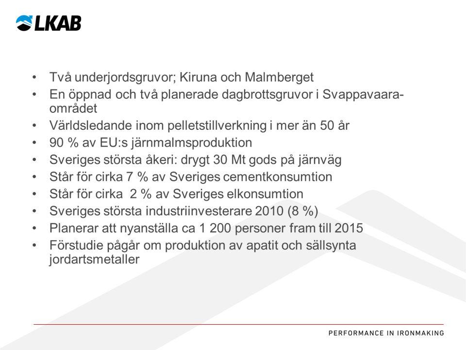 Sv Ny järnväg 1,85 MDRSEK KUJ 1365 12,5 MDRSEK Nytt utskov Luossajärvi 20 MSEK Gruvmaskiner 400 MSEK Ny damm Luossajärvi 300 MSEK 150 nya bostäder Luossavaara 250 MSEK Ombyggnad kaserner 24 nya lägenheter Jägarskolan 50 MSEK Uppgradering styrsystem och processanläggningar 250 MSEK 4 nya lok och 5 nya vagnsätt 1,1 MDRSEK Gruvstadspark, etapp 1 x MSEK 50 nya lägenheter Jägarskolan 100 M SEK Infrastruktur under jord 450 MSEK Lagerbyggnader för kol 50 MSEK Nytt laboratorium 200 MSEK Kapacitetshöjande åtgärder KK4 150 MSEK Uppgradering terminallok 100 MSEK Effektivare tågföring 50 MSEK Anläggande av dammar 650 MSEK Jvg anslutning av terminalspår 350 MSEK Ny infart och vägar 100 MSEK PÅGÅENDE OCH BESLUTADE INVESTERINGAR I KIRUNA CIRKA 19 MILJARDER KRONOR Verkstäder och personalutrymmen under jord 600 MSEK