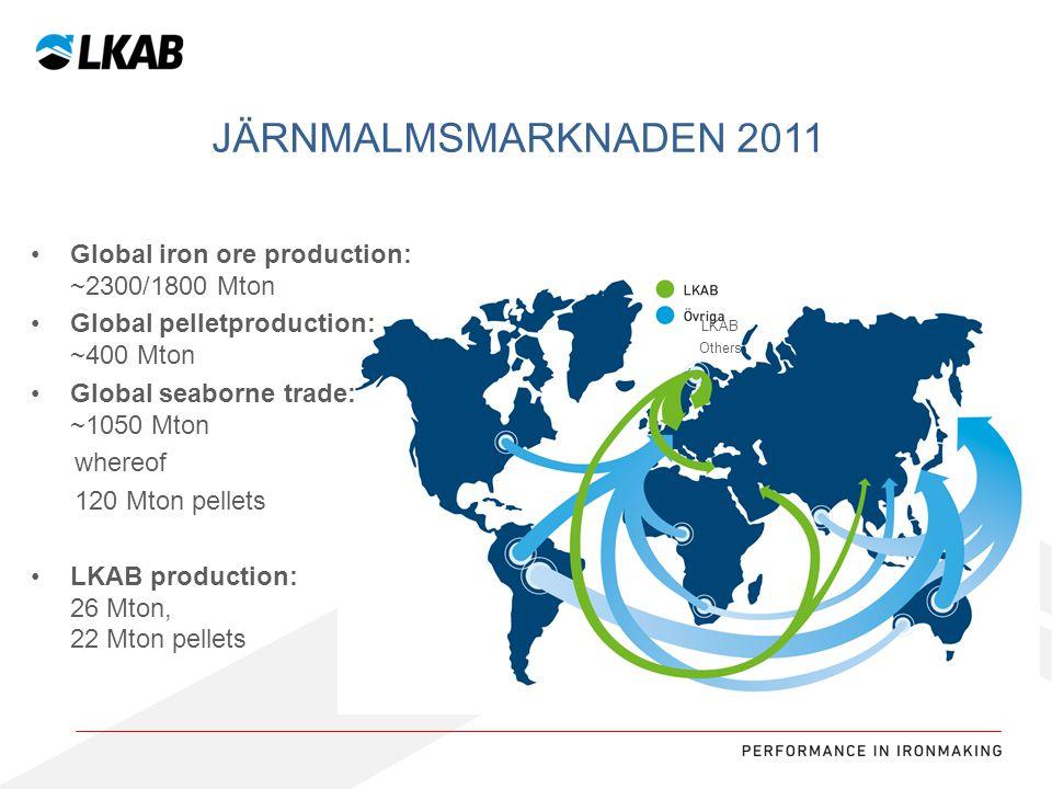 Sv Global iron ore production: ~2300/1800 Mton Global pelletproduction: ~400 Mton Global seaborne trade: ~1050 Mton whereof 120 Mton pellets LKAB production: 26 Mton, 22 Mton pellets JÄRNMALMSMARKNADEN 2011 LKAB Others