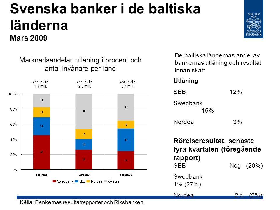 Svenska banker i de baltiska länderna Mars 2009 De baltiska ländernas andel av bankernas utlåning och resultat innan skatt Utlåning SEB12% Swedbank 16% Nordea 3% Rörelseresultat, senaste fyra kvartalen (föregående rapport) SEBNeg (20%) Swedbank 1% (27%) Nordea 2% (2%) Marknadsandelar utlåning i procent och antal invånare per land Källa: Bankernas resultatrapporter och Riksbanken Ant.