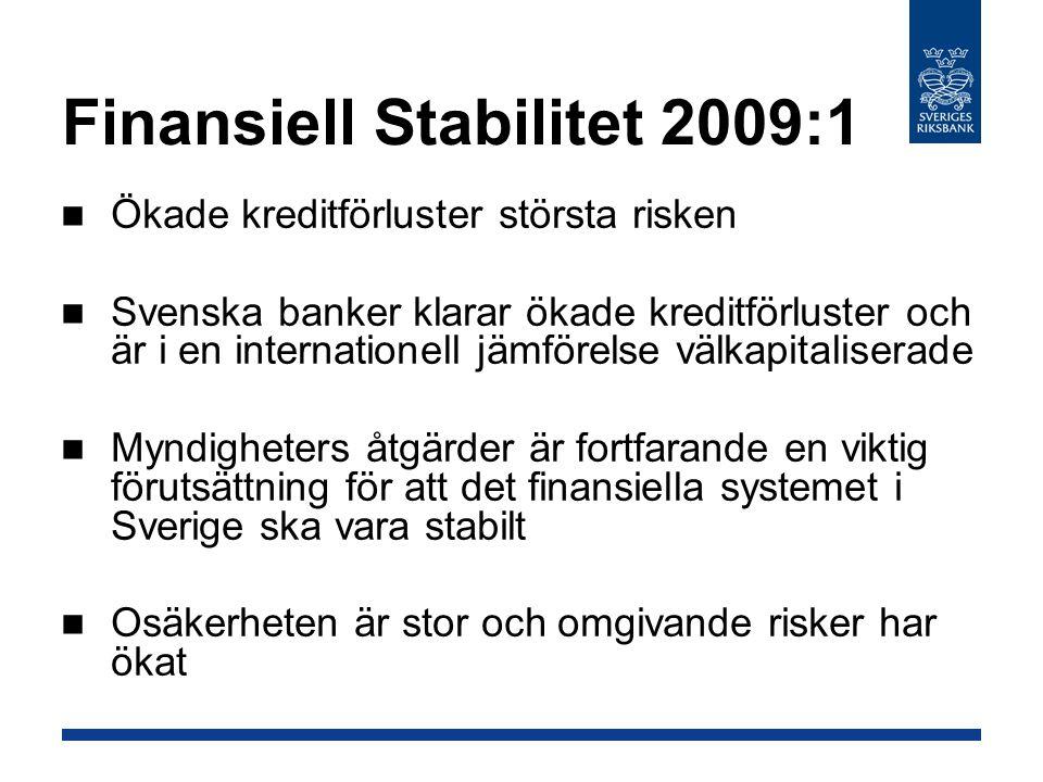 Ökade kreditförluster största risken Svenska banker klarar ökade kreditförluster och är i en internationell jämförelse välkapitaliserade Myndigheters åtgärder är fortfarande en viktig förutsättning för att det finansiella systemet i Sverige ska vara stabilt Osäkerheten är stor och omgivande risker har ökat Finansiell Stabilitet 2009:1