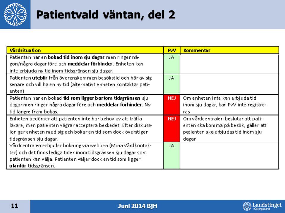 Patientvald väntan, del 2 11 Juni 2014 BjH