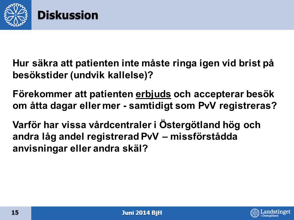15 Juni 2014 BjH Hur säkra att patienten inte måste ringa igen vid brist på besökstider (undvik kallelse)? Förekommer att patienten erbjuds och accept