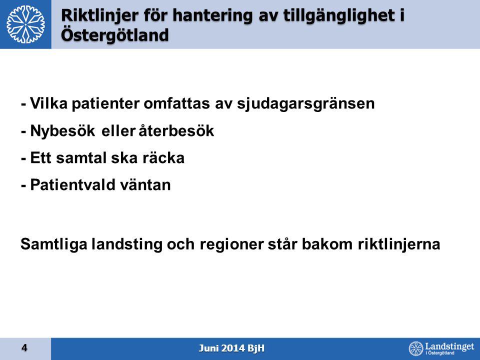 4 Juni 2014 BjH - Vilka patienter omfattas av sjudagarsgränsen - Nybesök eller återbesök - Ett samtal ska räcka - Patientvald väntan Riktlinjer för ha
