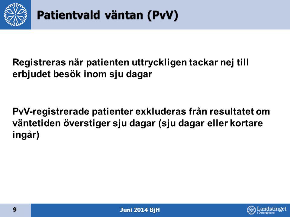 9 Registreras när patienten uttryckligen tackar nej till erbjudet besök inom sju dagar PvV-registrerade patienter exkluderas från resultatet om väntet