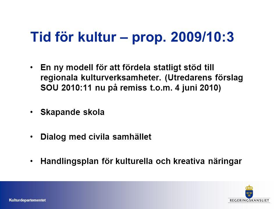 Kulturdepartementet Tid för kultur – prop.