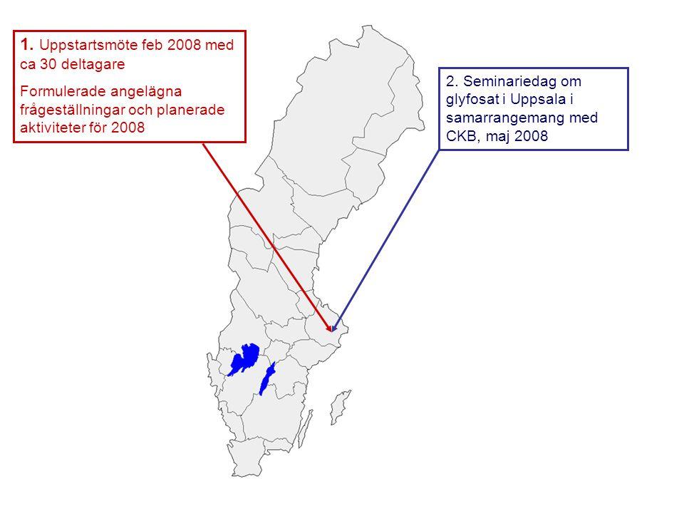 1. Uppstartsmöte feb 2008 med ca 30 deltagare Formulerade angelägna frågeställningar och planerade aktiviteter för 2008 2. Seminariedag om glyfosat i