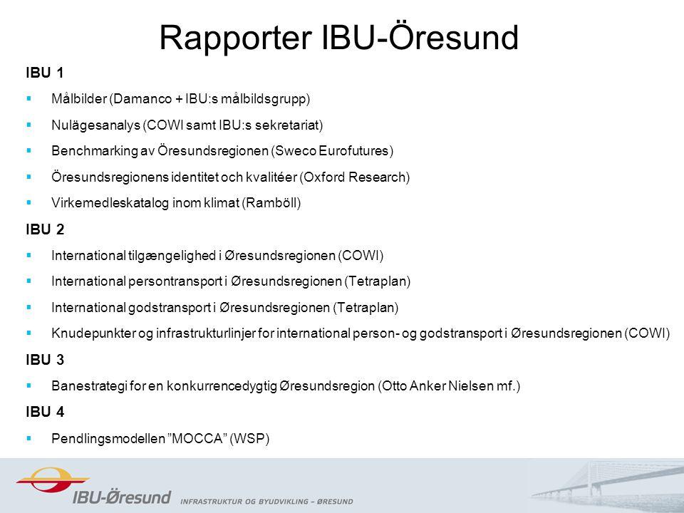 2014-08-2015 Rapporter IBU-Öresund IBU 1  Målbilder (Damanco + IBU:s målbildsgrupp)  Nulägesanalys (COWI samt IBU:s sekretariat)  Benchmarking av Ö