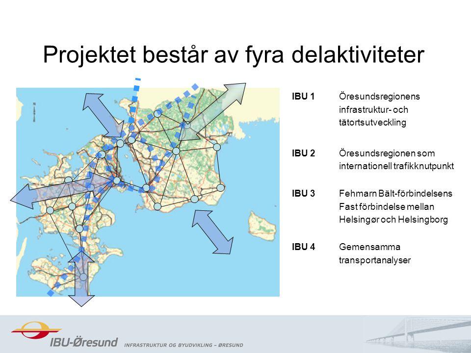 2014-08-205 Projektet består av fyra delaktiviteter IBU 1Öresundsregionens infrastruktur- och tätortsutveckling IBU 2Öresundsregionen som internationell trafikknutpunkt IBU 3Fehmarn Bält-förbindelsens Fast förbindelse mellan Helsingør och Helsingborg IBU 4Gemensamma transportanalyser