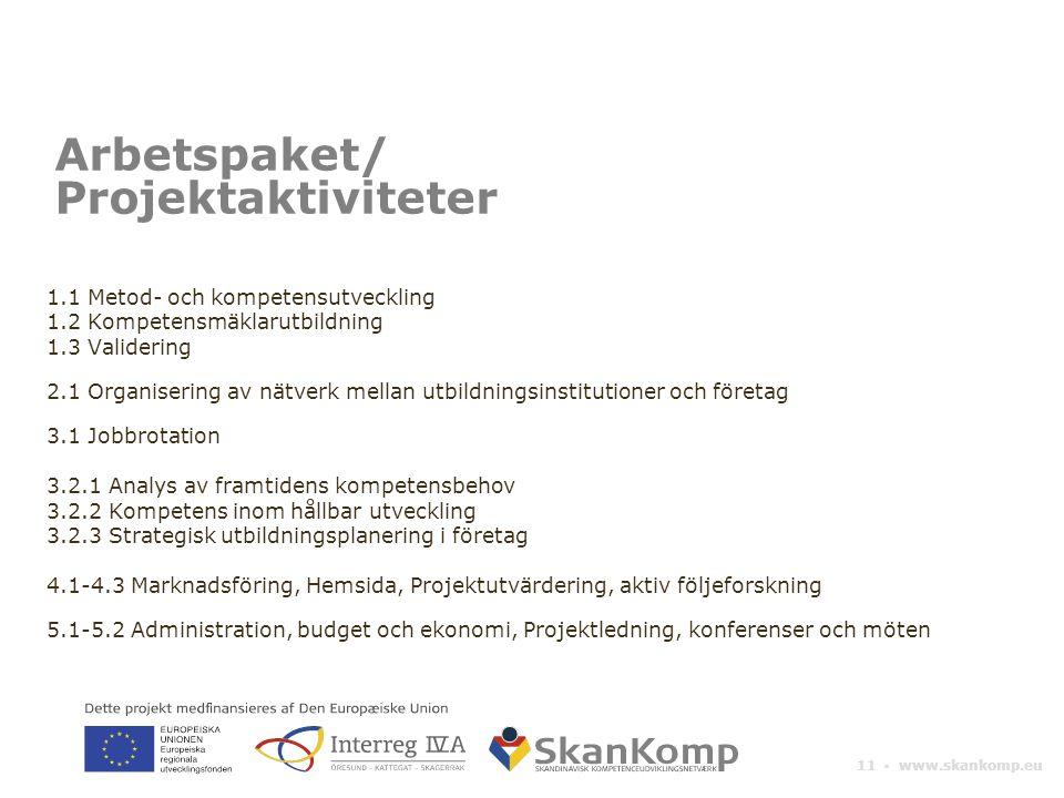 11 ▪ www.skankomp.eu Arbetspaket/ Projektaktiviteter 1.1 Metod- och kompetensutveckling 1.2 Kompetensmäklarutbildning 1.3 Validering 2.1 Organisering av nätverk mellan utbildningsinstitutioner och företag 3.1 Jobbrotation 3.2.1 Analys av framtidens kompetensbehov 3.2.2 Kompetens inom hållbar utveckling 3.2.3 Strategisk utbildningsplanering i företag 4.1-4.3 Marknadsföring, Hemsida, Projektutvärdering, aktiv följeforskning 5.1-5.2 Administration, budget och ekonomi, Projektledning, konferenser och möten
