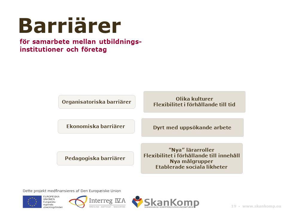 19 ▪ www.skankomp.eu Barriärer Dyrt med uppsökande arbete Ekonomiska barriärer Olika kulturer Flexibilitet i förhållande till tid Organisatoriska barr