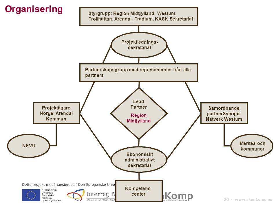 20 ▪ www.skankomp.eu Organisering Meritea och kommuner Lead Partner Region Midtjylland Samordnande partnerSverige: Nätverk Westum Projektlednings- sek