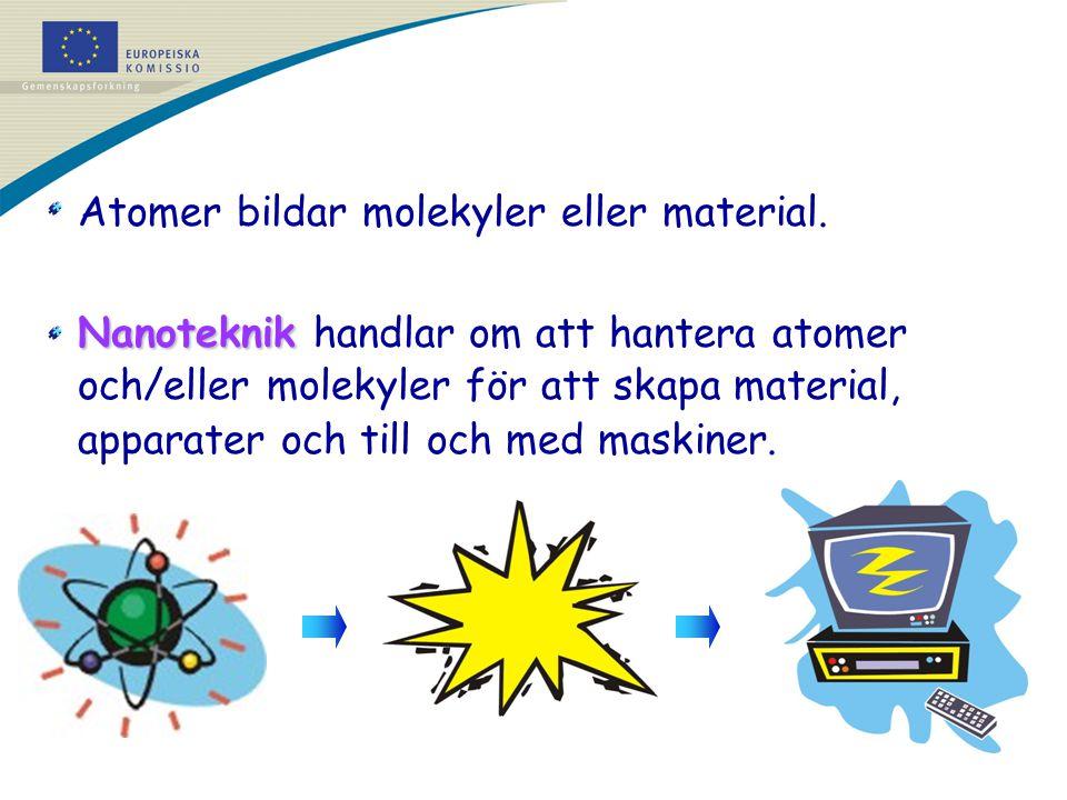 Atomer bildar molekyler eller material. Nanoteknik Nanoteknik handlar om att hantera atomer och/eller molekyler för att skapa material, apparater och