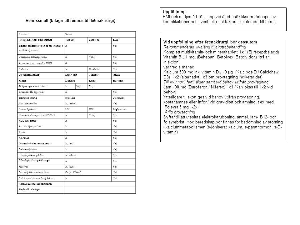 Remissmall (bilaga till remiss till fetmakirurgi) Uppföljning BMI och midjemått följs upp vid återbesök liksom förloppet av komplikationer och eventuella riskfaktorer relaterade till fetma Vid uppföljning efter fetmakirurgi bör dessutom Rekommenderad livslång tillskottsbehandling Komplett multivitamin- och mineraltablett 1x1 (Ej receptbelagd) Vitamin B 12 1 mg, (Behepan, Betolvex, Betolvidon) 1x1 alt.