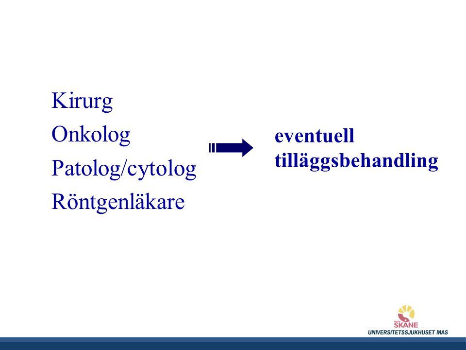 UNIVERSITETSSJUKHUSET MAS Kirurg Onkolog Patolog/cytolog Röntgenläkare eventuell tilläggsbehandling