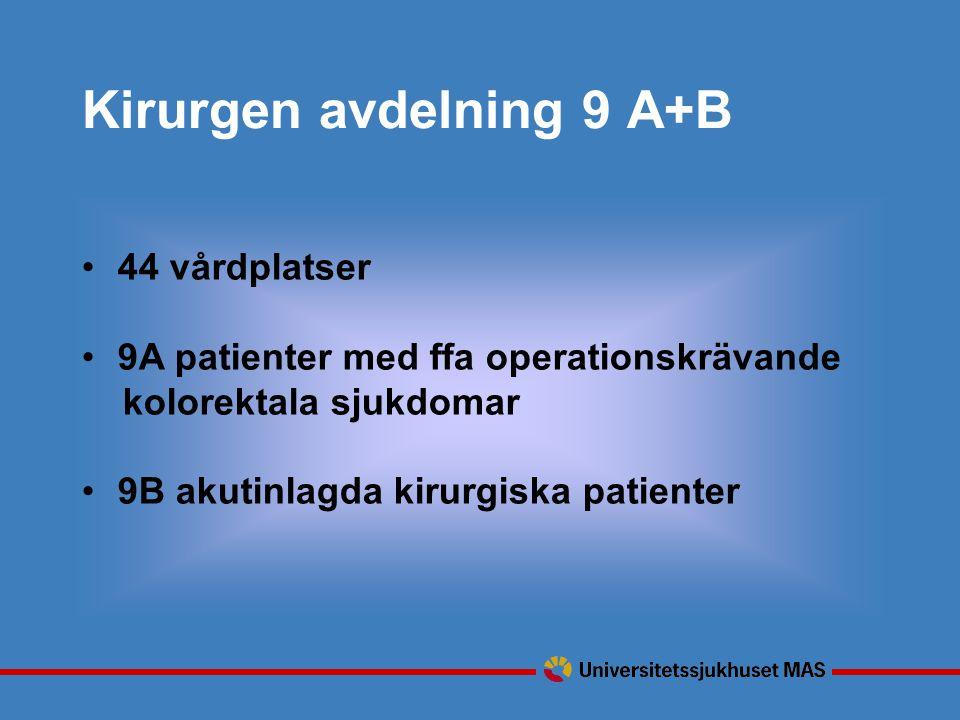Kirurgen avdelning 9 A+B 44 vårdplatser 9A patienter med ffa operationskrävande kolorektala sjukdomar 9B akutinlagda kirurgiska patienter