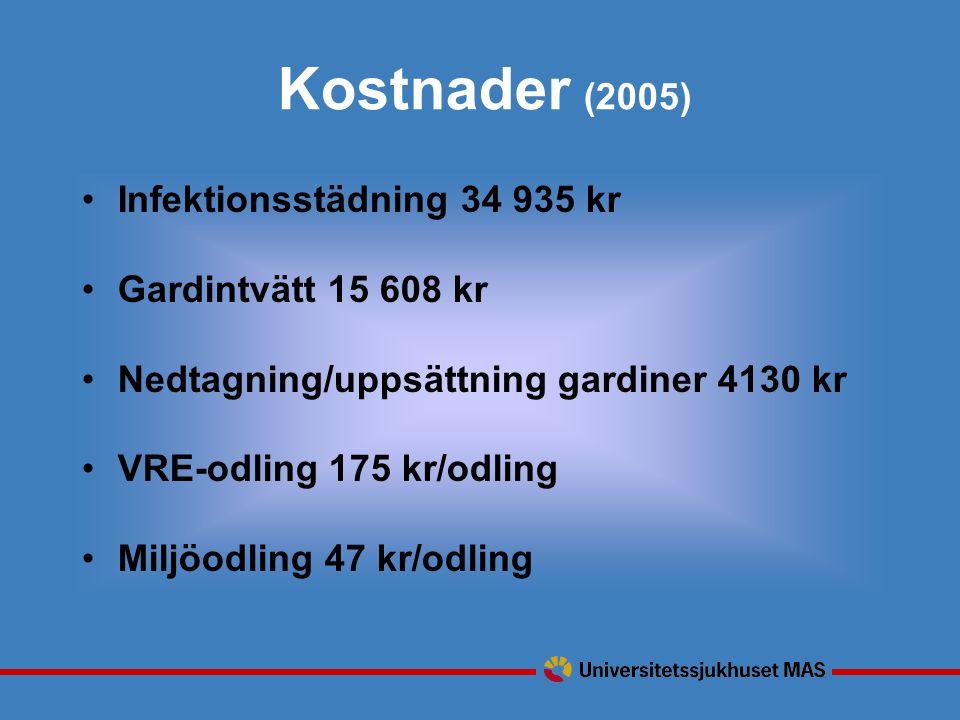 Kostnader (2005) Infektionsstädning 34 935 kr Gardintvätt 15 608 kr Nedtagning/uppsättning gardiner 4130 kr VRE-odling 175 kr/odling Miljöodling 47 kr/odling