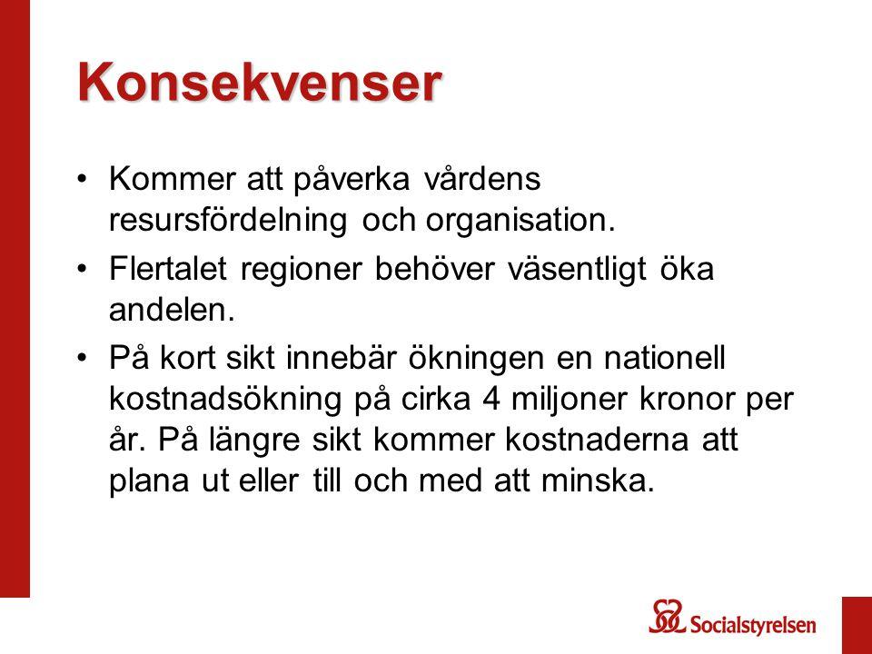 Konsekvenser Kommer att påverka vårdens resursfördelning och organisation.