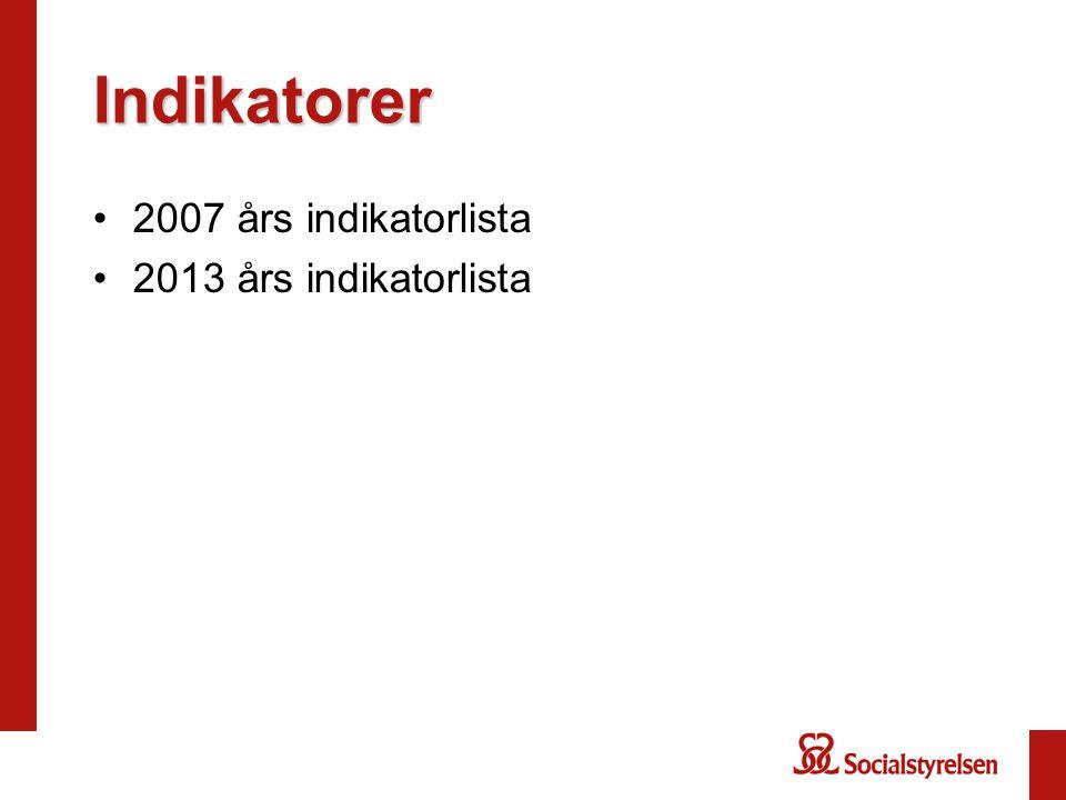 Indikatorer 2007 års indikatorlista 2013 års indikatorlista