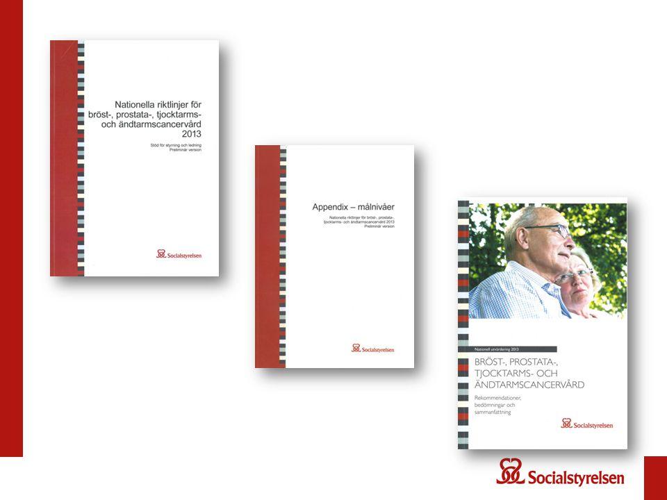Att sätta mål – förslag till modell för målsättning av indikatorer i Socialstyrelsens nationella riktlinjer för cancervård Uppdrag: Att sätta mål på nationell nivå Uppdragets genomförande: -Litteratursökning -Sammanställning av nationella och internationella erfarenheter -Seminarieserier
