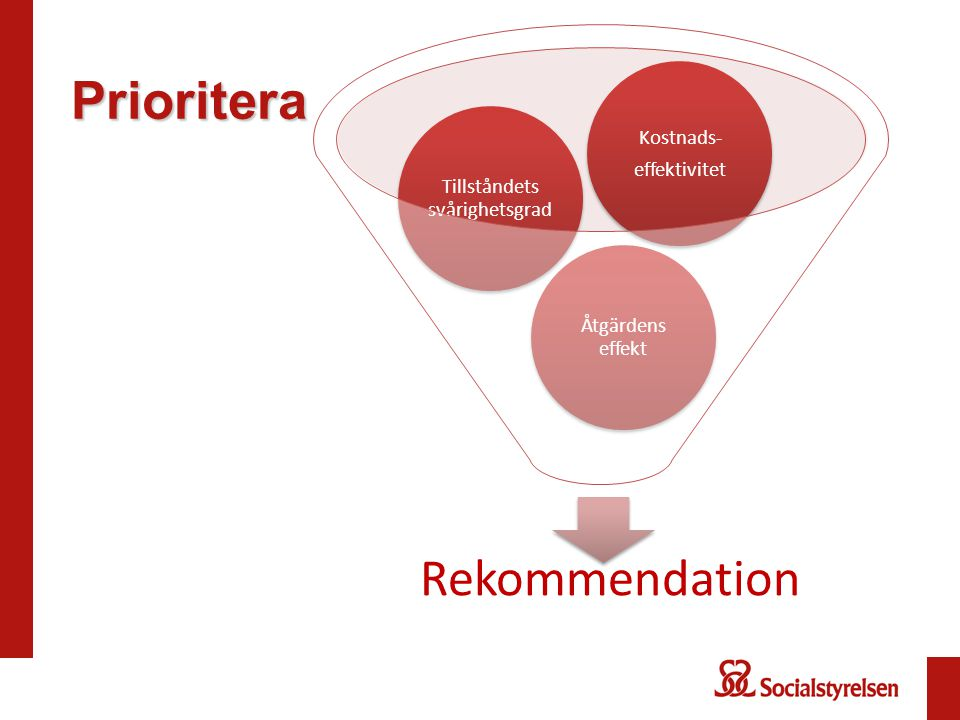 Prioritera Rekommendation Åtgärdens effekt Tillståndets svårighetsgrad Kostnads- effektivitet
