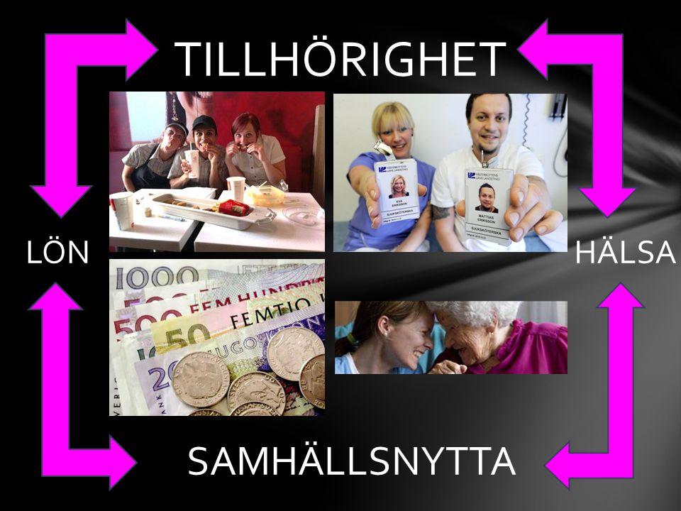 TILLHÖRIGHET SAMHÄLLSNYTTA LÖNHÄLSA