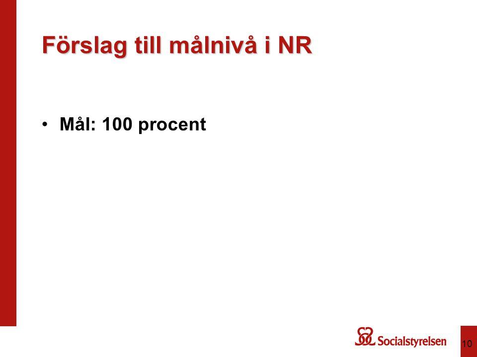 Förslag till målnivå i NR Mål: 100 procent 10