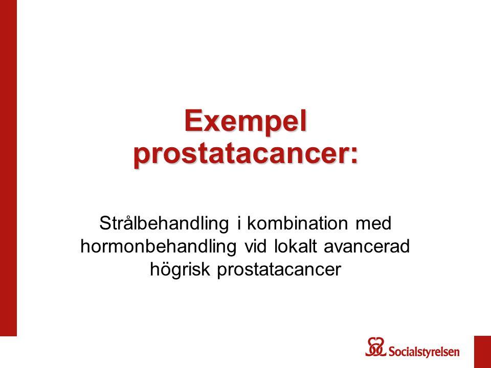 Exempel prostatacancer: Strålbehandling i kombination med hormonbehandling vid lokalt avancerad högrisk prostatacancer