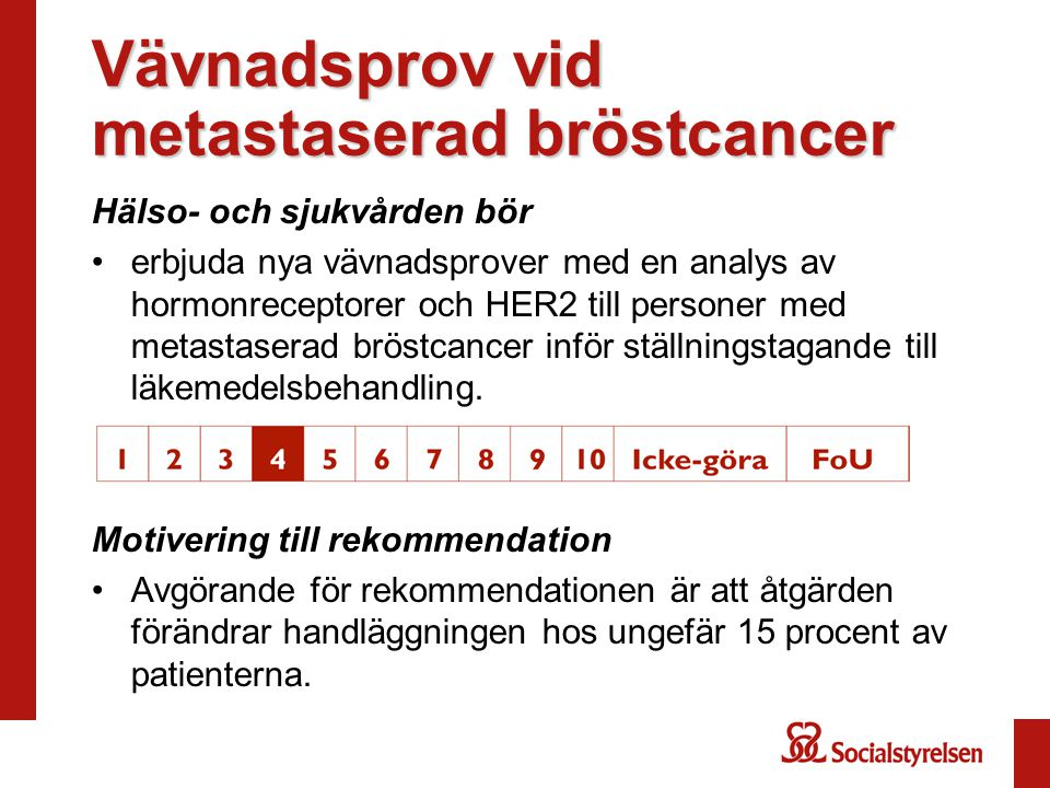 Vävnadsprov vid metastaserad bröstcancer Hälso- och sjukvården bör erbjuda nya vävnadsprover med en analys av hormonreceptorer och HER2 till personer